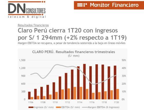 Claro Perú cierra 1T20 con ingresos por S/1 294mm (+2% respecto a 1T19)Monitor Financiero
