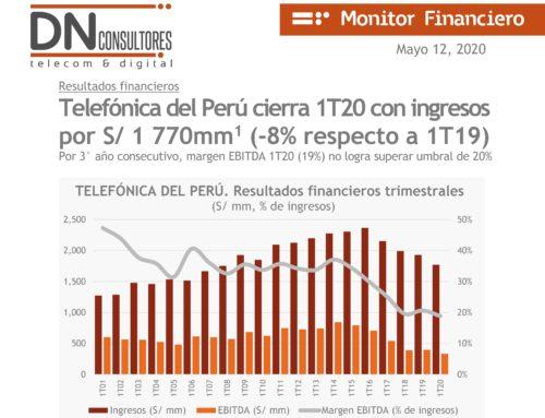Telefónica del Perú cierra 1T20 con ingresos por S/ 1 770mm (-8% respecto a 1T19)Monitor Financiero