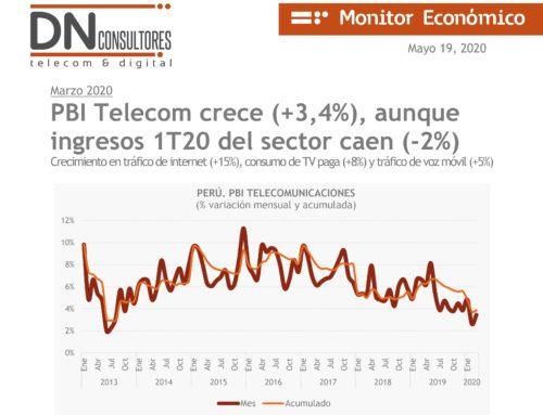 PBI Telecom crece (+3,4%), aunque ingresos 1T20 del sector caen (-2%)Monitor Económico
