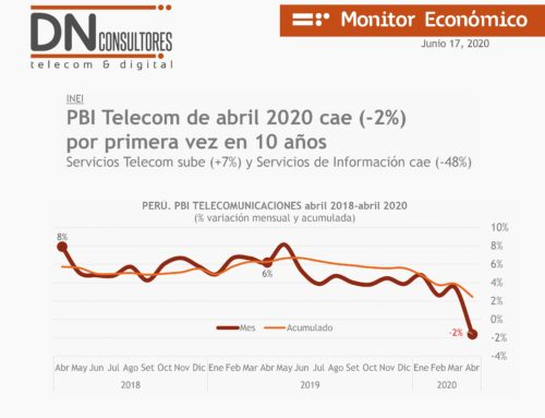 PBI Telecom de abril 2020 cae (-2%) por primera vez en 10 añosMonitor Económico
