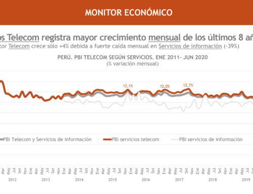 PBI Servicios Telecom registra mayor crecimiento mensual de los últimos 8 años (+13%)Monitor Económico