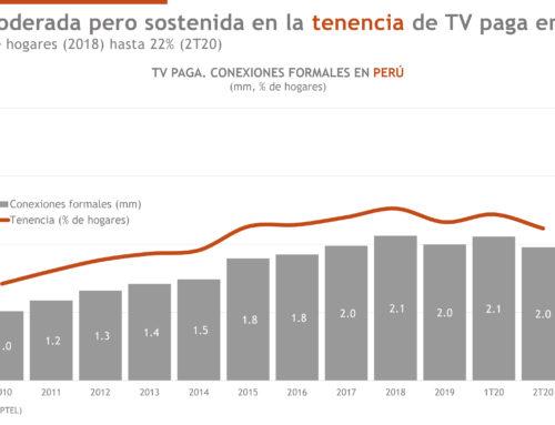 Competencia a prueba de futuroLa decisión de OSIPTEL en el servicio de TV paga debe responder a la realidad convergente actual